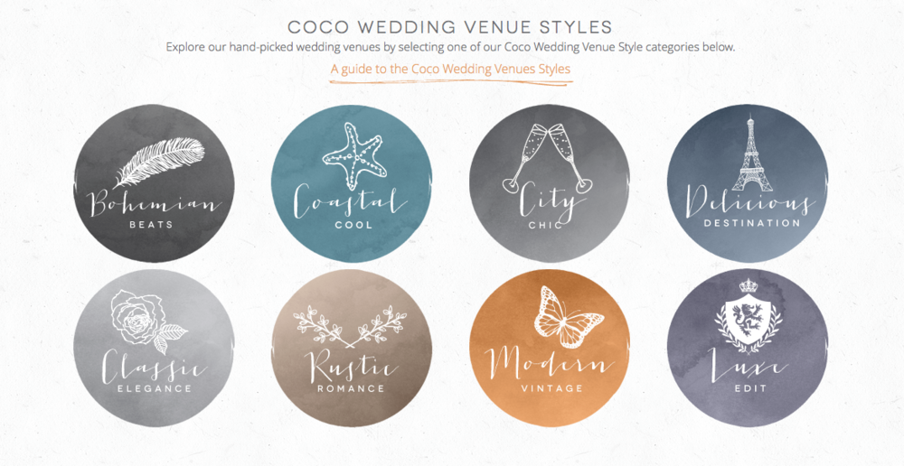 Coco Wedding Venue, Blog.
