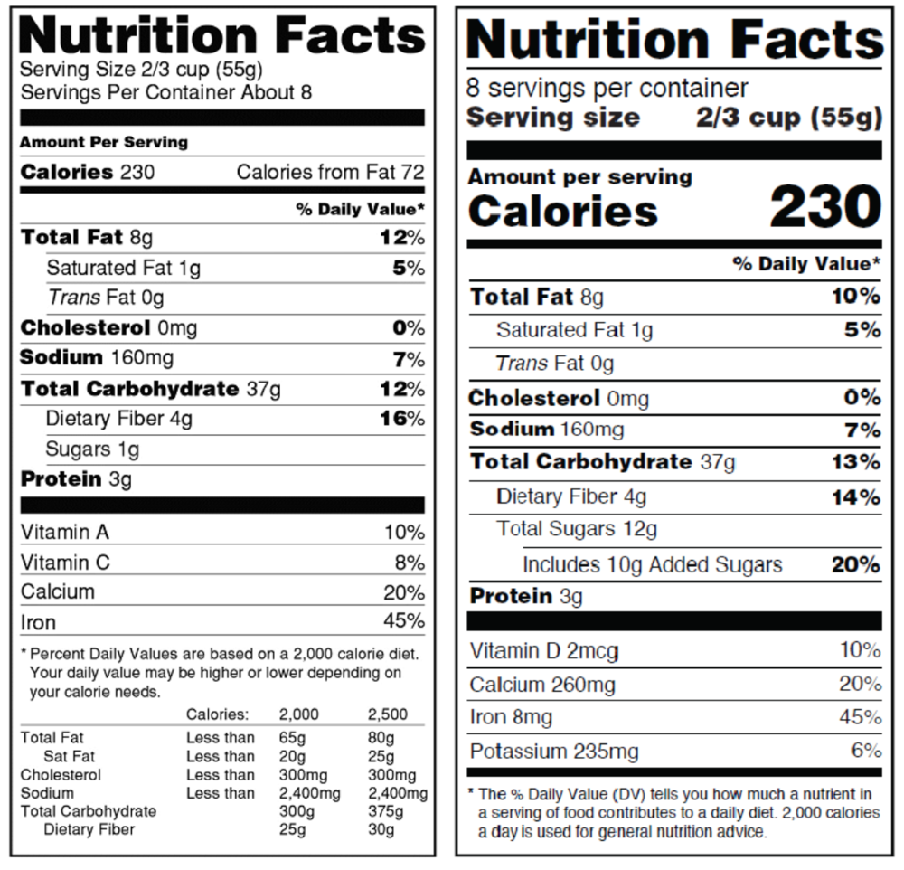 reading food labels like your life depends on it — springer huseby, nc