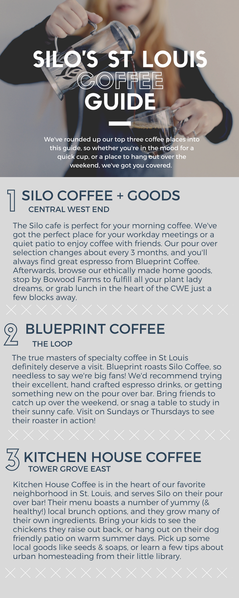 Blog silo coffee goods download the guide malvernweather Images