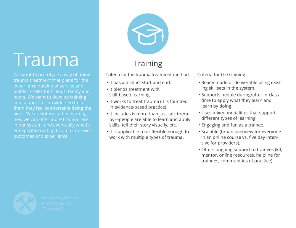 Deal With Trauma-Prototype v1.1_Page_1.png