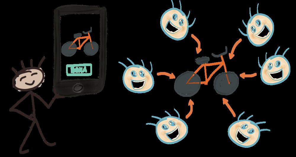 Cykelpool - enkelt för brf