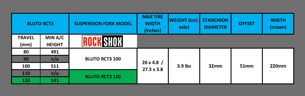 BLUTO RCT3 Physical specifications and tire compatibility.