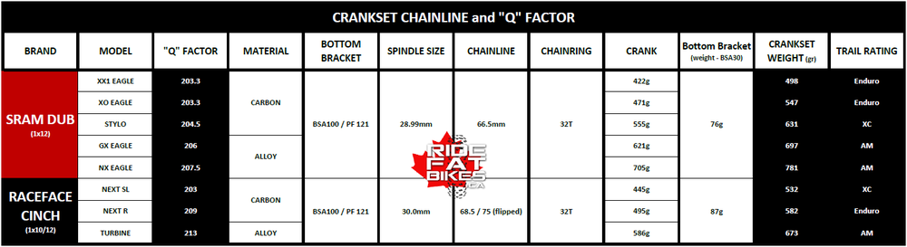 CHAINLINE and Q FACTOR - FAT BIKES - SRAM DUB - RACEFACE CINCH.png
