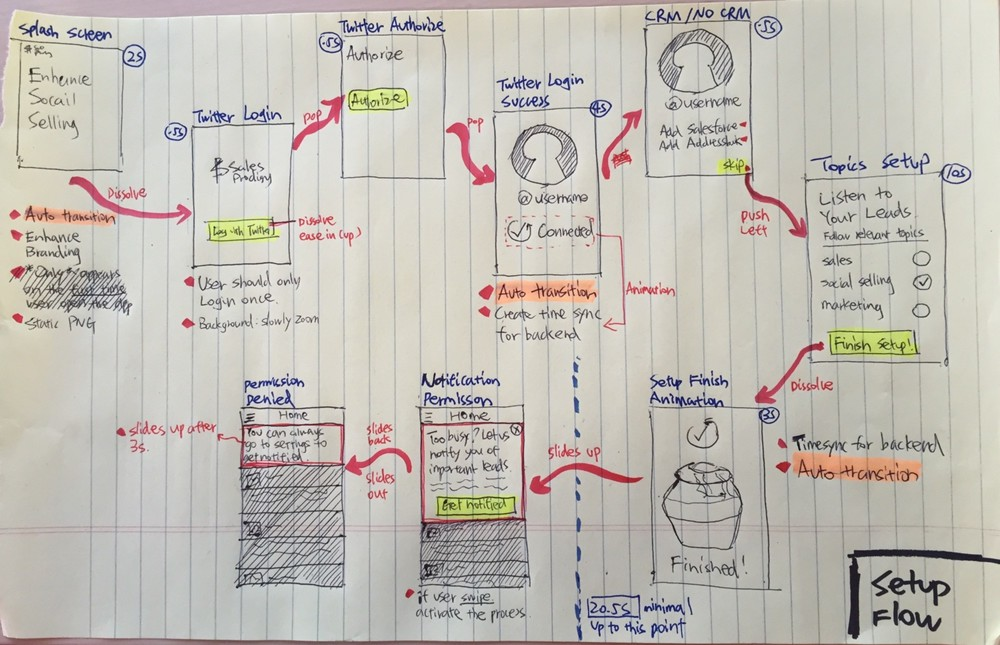 Sketching the new Onboarding Experience