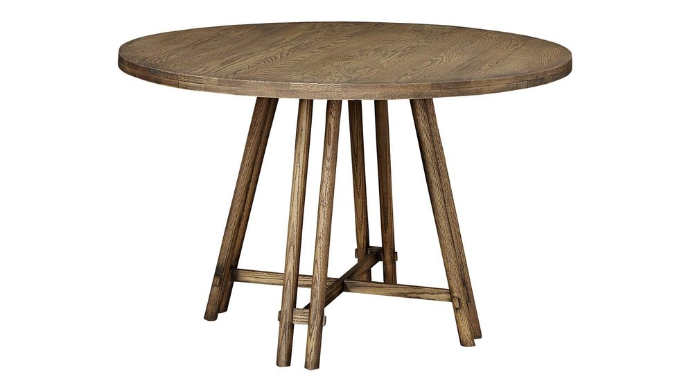 Local Harvest Round Table