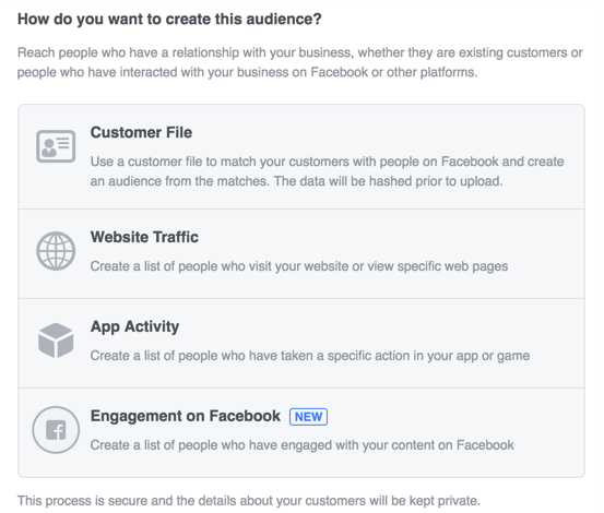Four Types of Facebook Custom Audiences