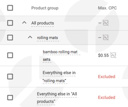 Google Shopping bid strategy: e xample of product type level bidding.