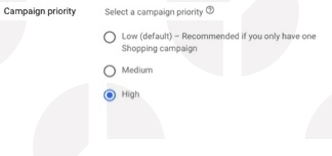 Google Shopping bid strategy: t hree Google Shopping campaign priority options.
