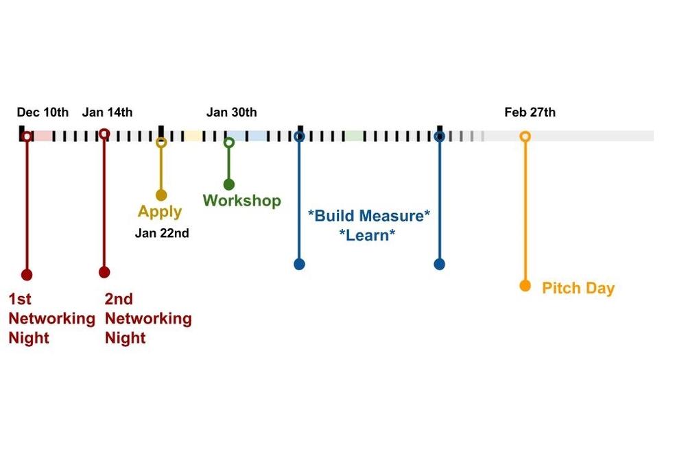 Lean Startup Timeline.jpg