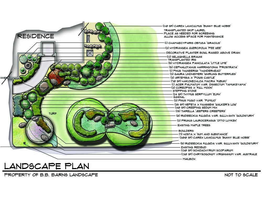 Design done by Amy Nies, landscape designer for B.B. Barns Garden Center.