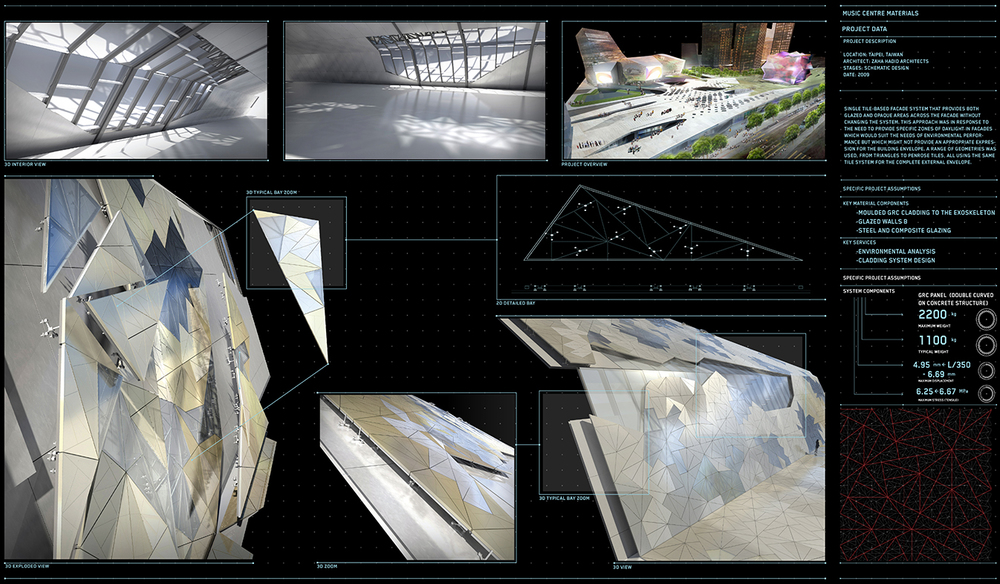 Project Name: Performing Arts Center Location: Taipei,  Taiwan Client: Zaha Hadid Architects
