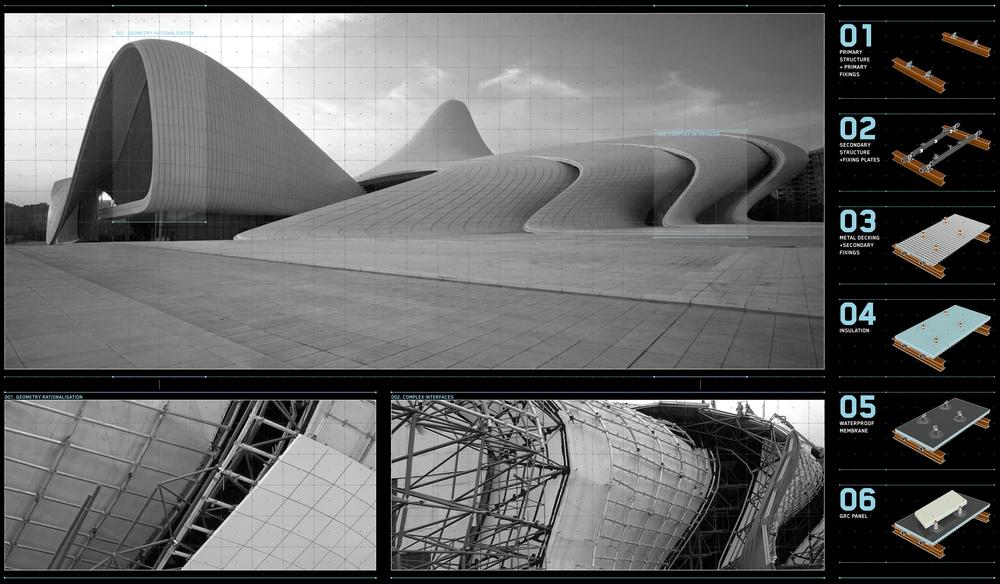 Project Name: Heydar Aliyev Cultural Center Location: Baku, Azerbaijan Client: Arabian Profile Date: 2012