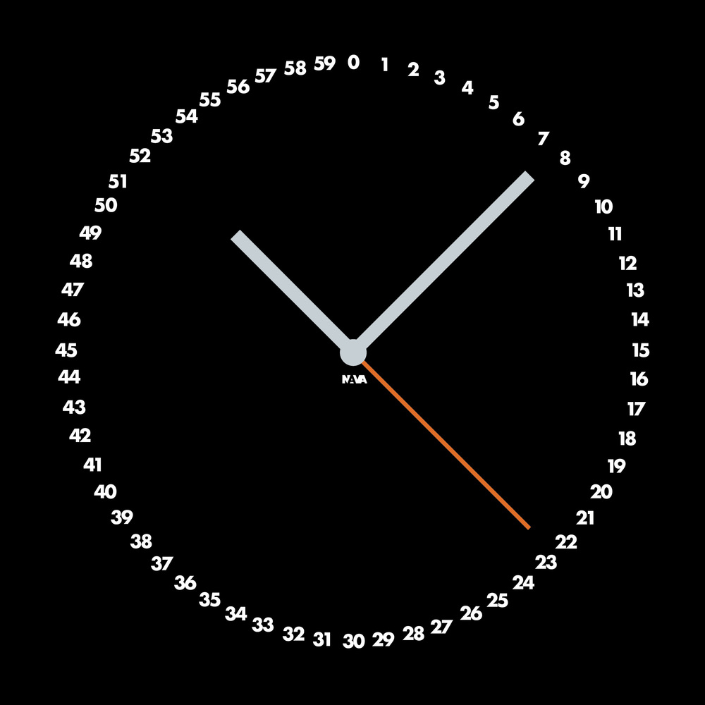 time square_2000-2015-10.jpg