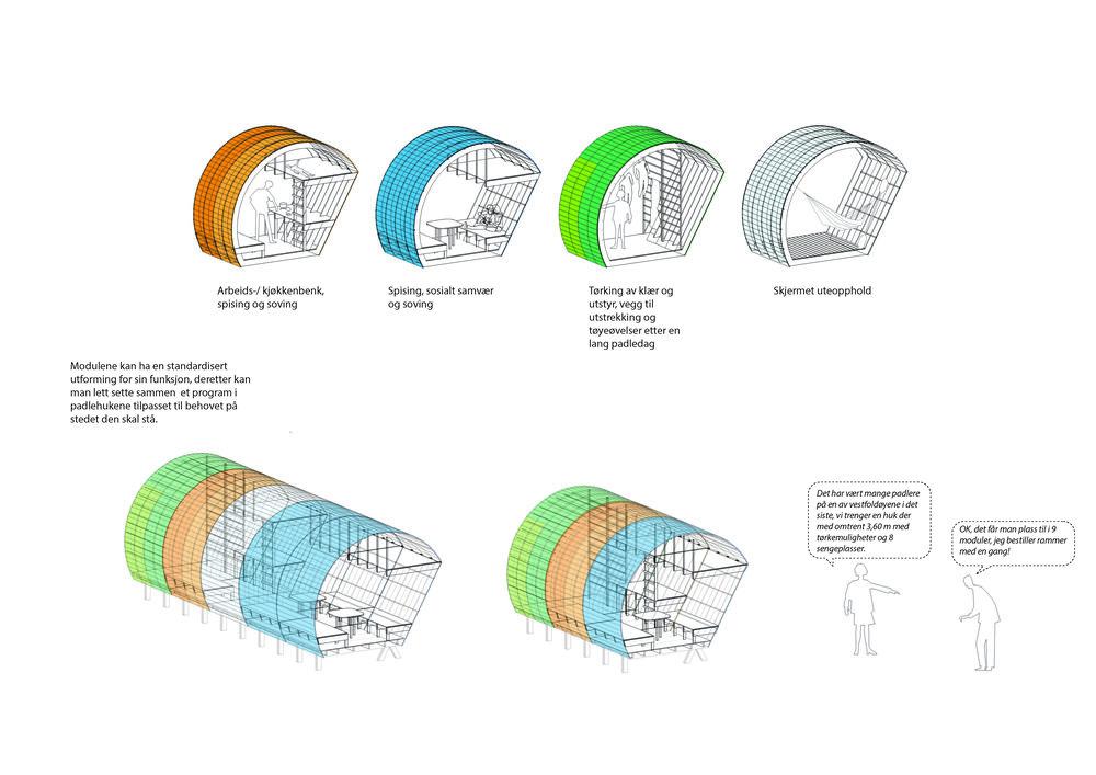 AKSO_Sammensetning av ulike størrelser og program.jpg