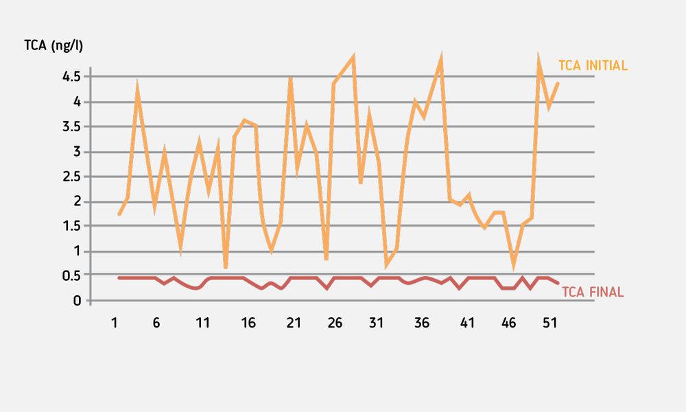 grafic td3_1.jpg