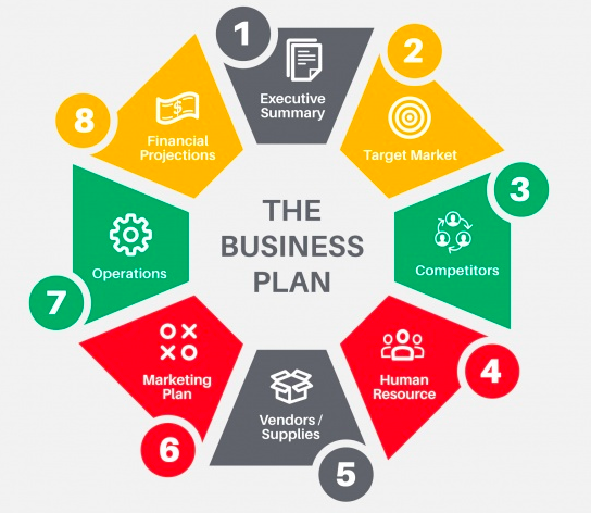 Business Plan Headings Infographic