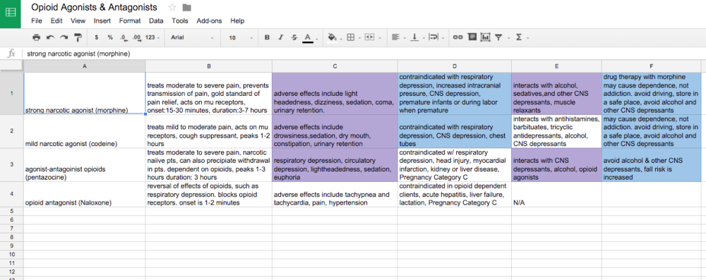 Here's an example of one of our spreadsheets that has been color coded to show similarities between the drugs!