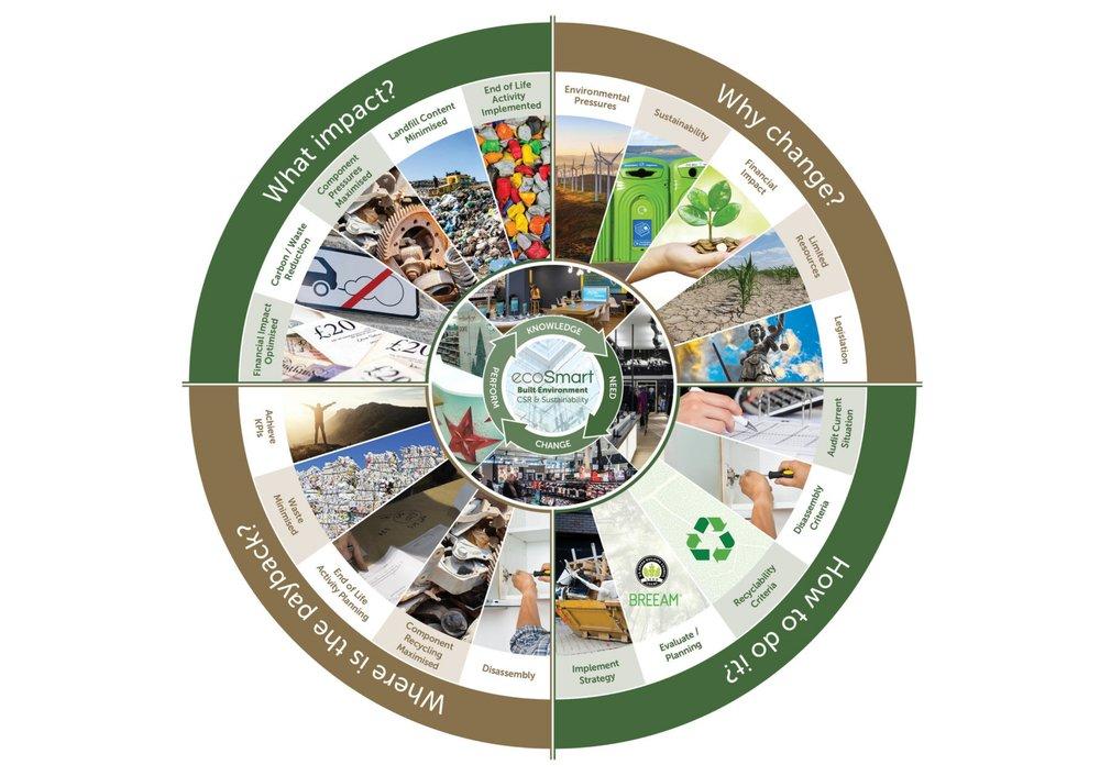 EcoSmart Wheel.jpg