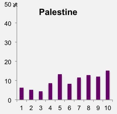 Palestine.png
