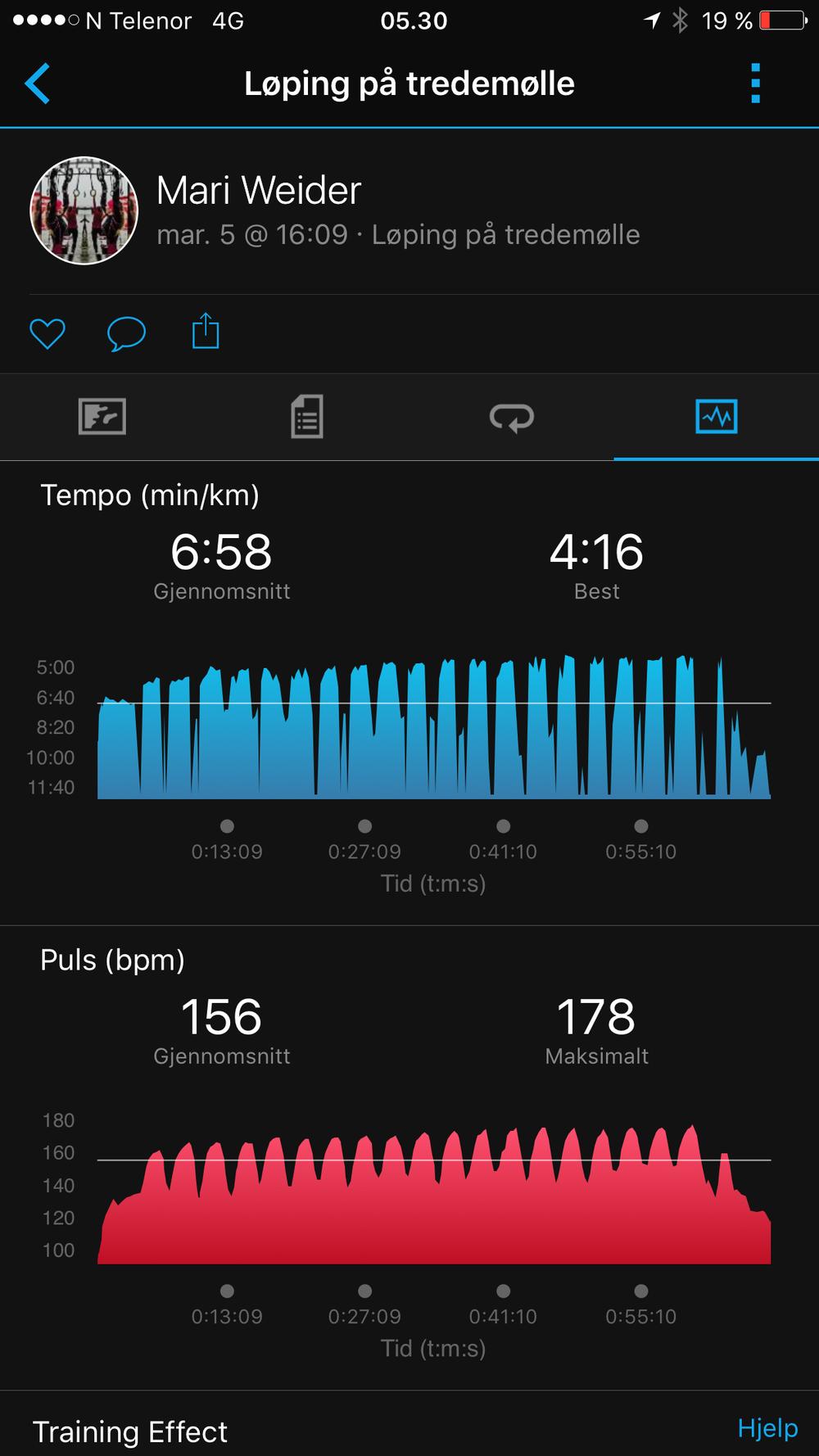 20 stk a 2 minutter, målet var å komme meg opp til 14 km/t, men ga meg på 13,7 og løp de 3 siste på 13,5. Skjønte allerde da at jeg satt godt plantet på sone 5 båten...