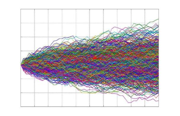 monte-carlo-graph-lg2.png
