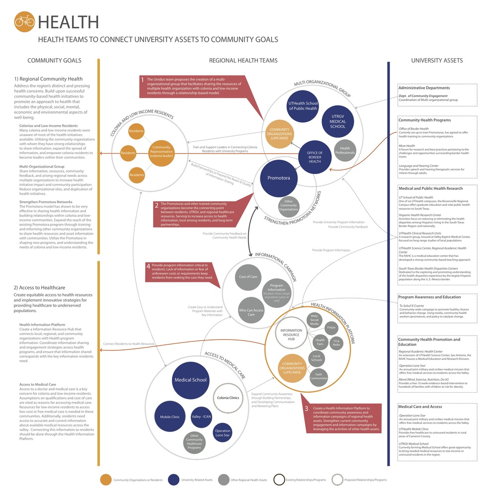 UTRGV_Health_ASSETMAP_20150415_ENGLISH.jpg