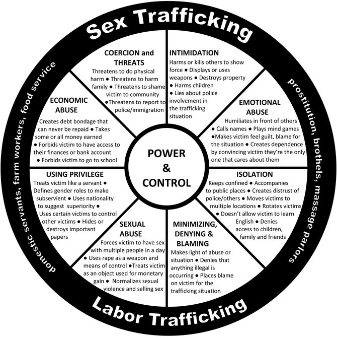 TRAFFICKING-power--control-wheel_copy_t670