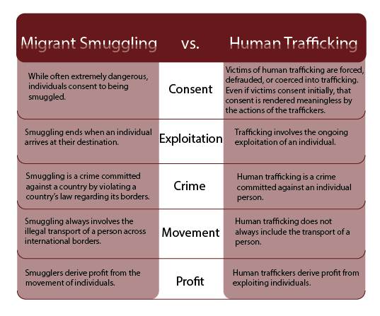 *Image created by Human Trafficking Search.