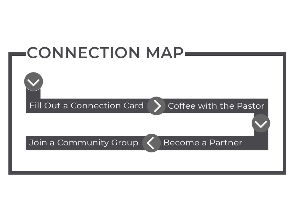 Connection Map.jpg