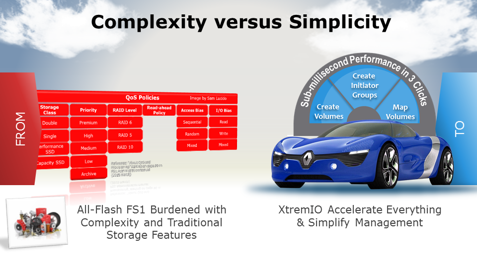 Oracle FS1's complexity and XtremIO Simplicity