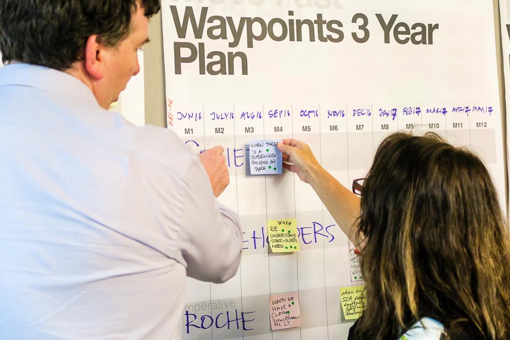 SSALT Waypoints 3 Years-7.jpg