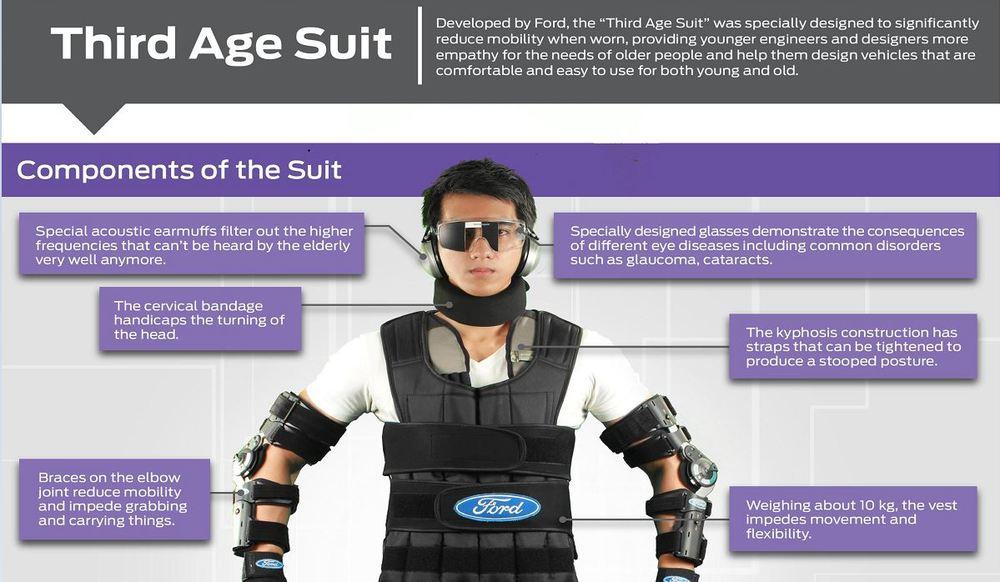 Third-Age-Suit.jpg