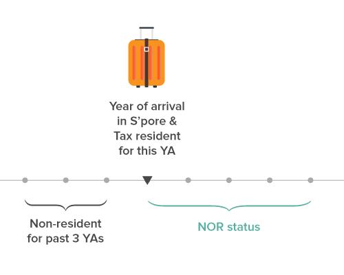 singapore tax services
