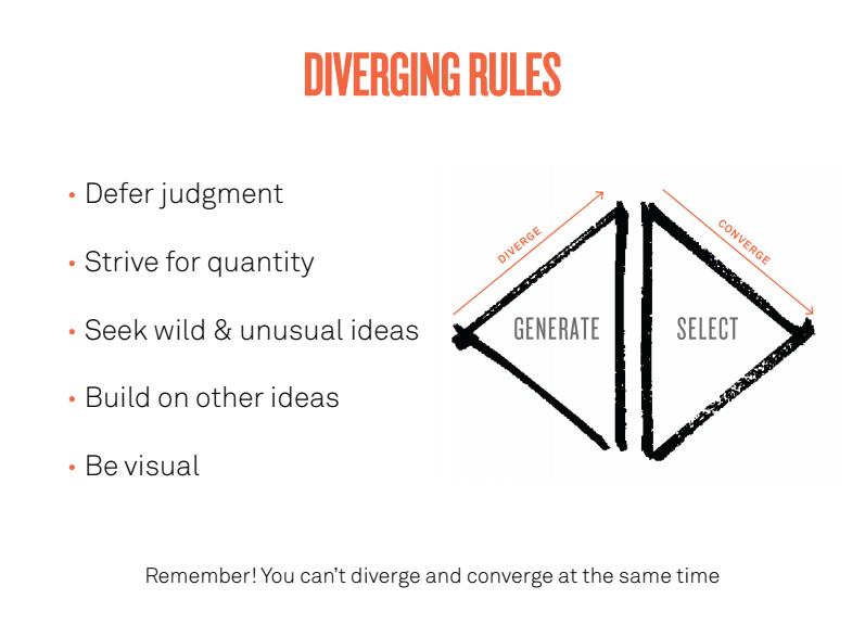 Diverge-Converge Handout