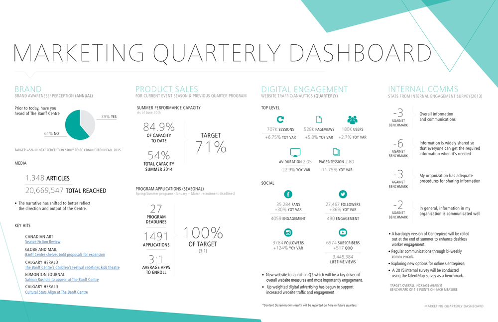 Marketing-Dashboard-June-2015.jpg