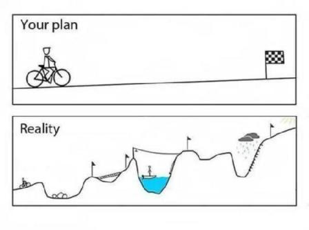 The Plan versus Reality - by Charlotte Murray — the good coach
