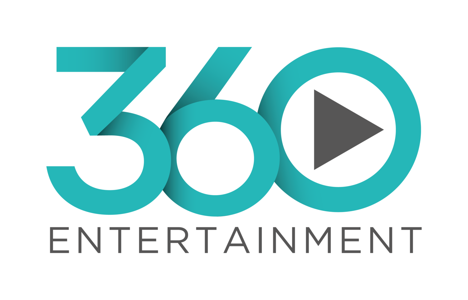 South Wales Wedding Bands | 360 Entertainment | Music HQ