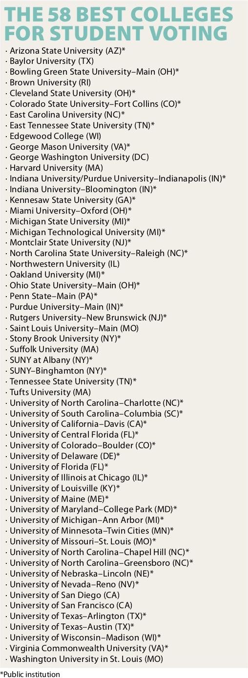 student-voting-list.jpg