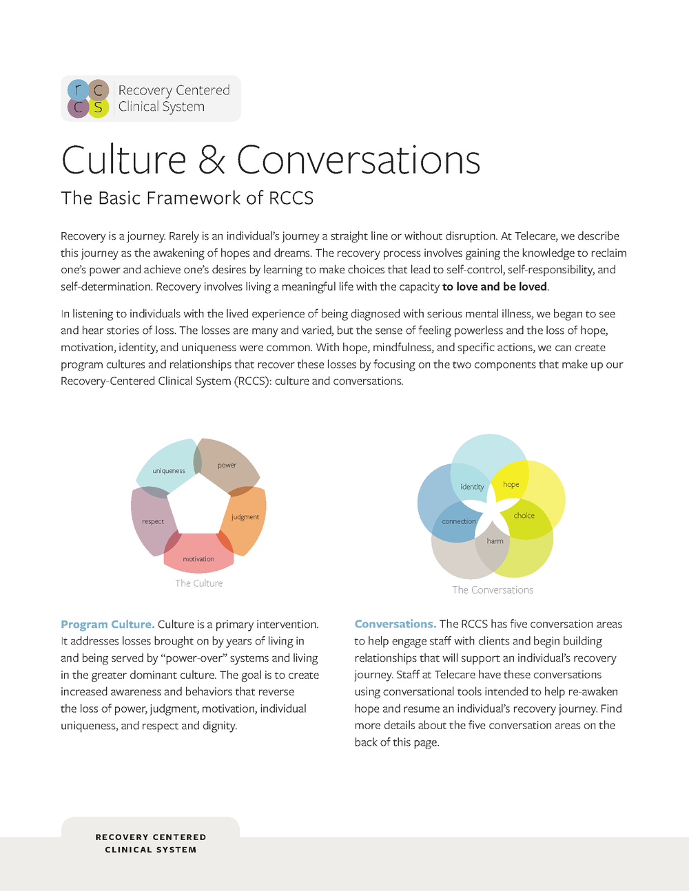 2017_03_RCCS_Culture and Conversations Framework_Page_1.png