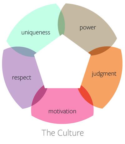 Master_Culture Icon.jpg