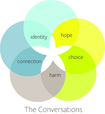 Master_Conversations Icon.jpg