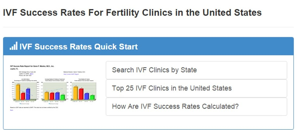 Patients will find your success rates from one website or another. Fertilitysuccessrates.com