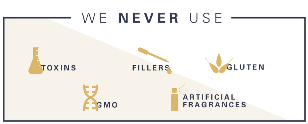 We Never Use Toxins, Fillers, Gluten, GMO, or Artificial Fragrances