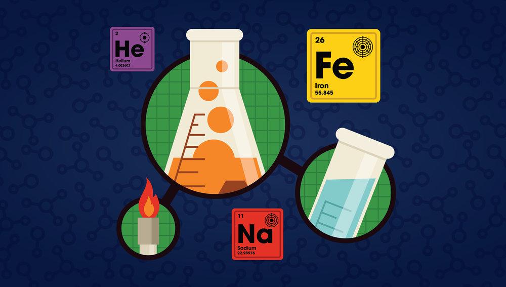 CHEMISTRY FLUXX ILLUSTRATION | PACKAGING DESIGN +LOGO DESIGN  MORE INFO