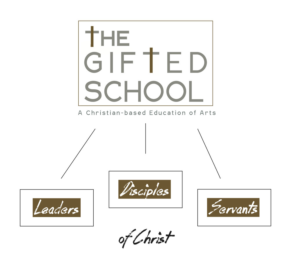 thegiftedschool_values.jpg