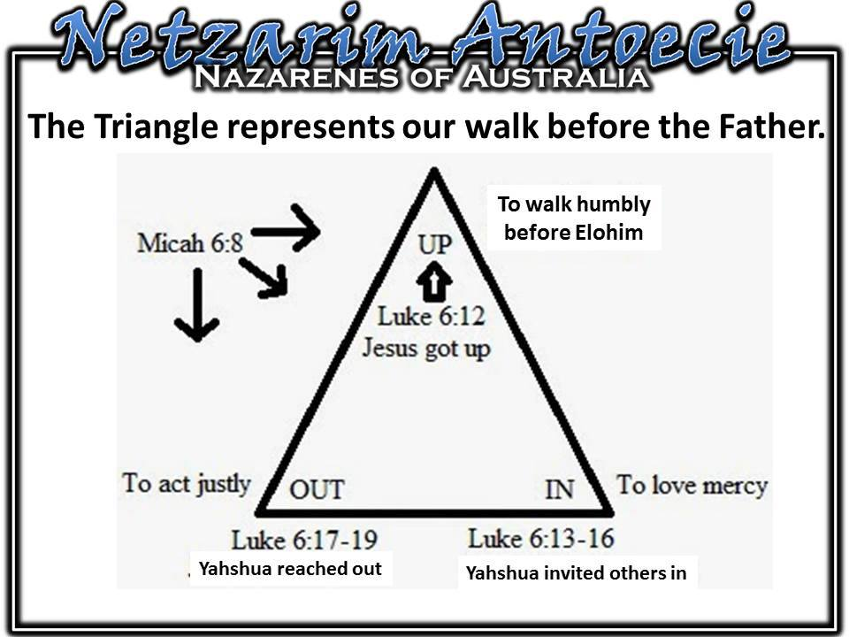 Truth About The Eye In The Triangle Part 1 Netzarim Antoecie