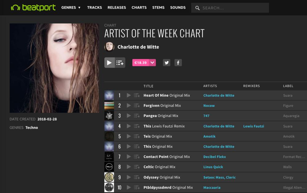 747 - Pangea in Charlotte De Witte's Beatport chart as Artist of the Week