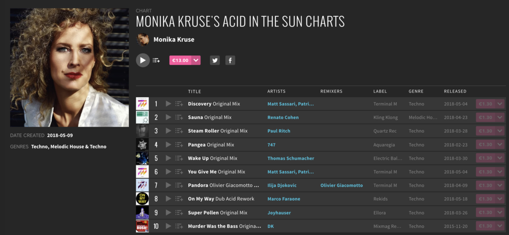Monika Kruse charts 747 - Pangea on Beatport