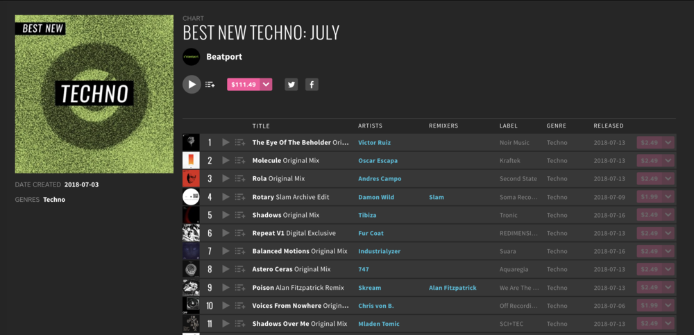 Beatport Best New Techno July Playlist Includes Astero Ceras