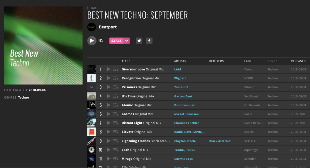 Beatport selects Troma & PERS1 - Leah as one of the top techno tracks out in September.